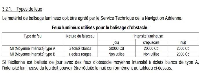 Construction de 9 éoliennes Nordex en Charente - Page 2 Balisage.jpg